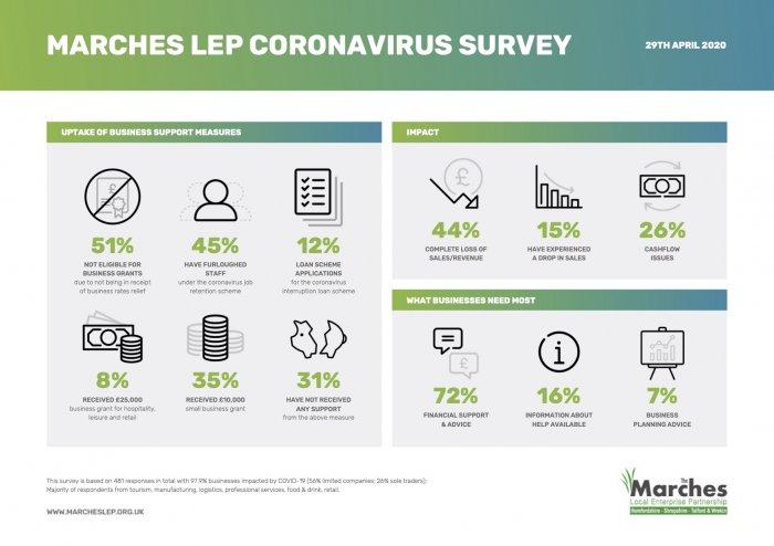 Coronavirus_Survey_